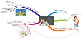 comment-eviter-le-stress-mind-map